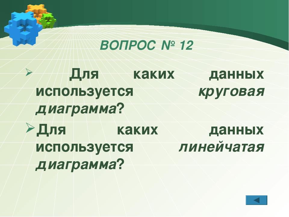 ВОПРОС № 12 Для каких данных используется круговая диаграмма? Для каких данны...