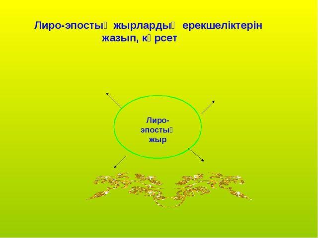 Лиро-эпостық жырлардың ерекшеліктерін жазып, көрсет   Лиро-эпостық жыр
