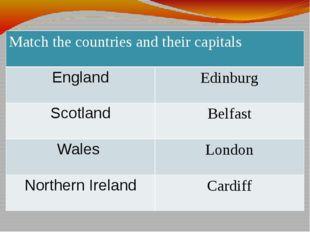 Matchthe countries and their capitals England Edinburg Scotland Belfast Wales