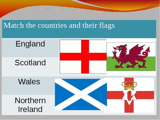 Matchthe countries and their flags England Scotland Wales Northern Ireland