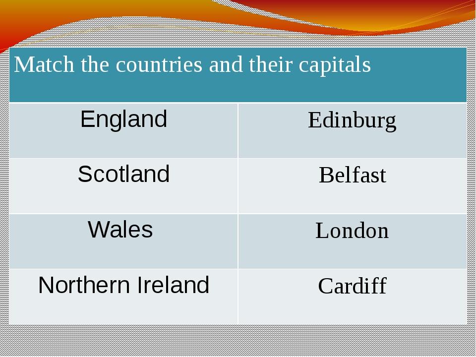 Matchthe countries and their capitals England Edinburg Scotland Belfast Wales...
