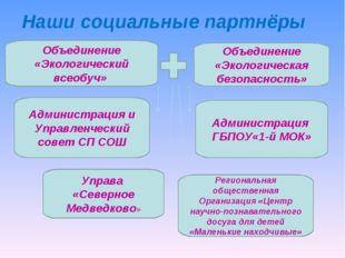 Наши социальные партнёры Объединение «Экологический всеобуч» Объединение «Эко