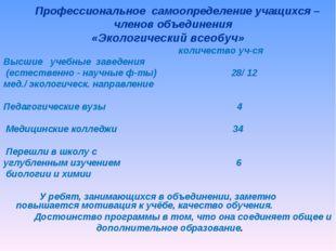 количество уч-ся Высшие учебные заведения (естественно - научные ф-ты) 28/ 1