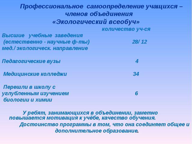 количество уч-ся Высшие учебные заведения (естественно - научные ф-ты) 28/ 1...