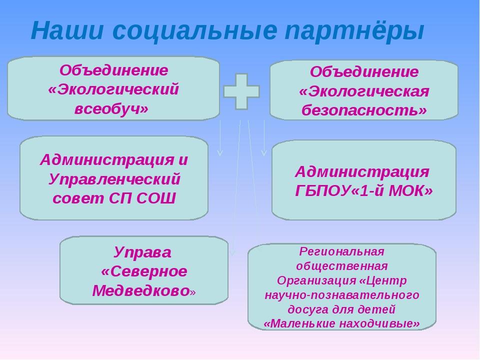 Наши социальные партнёры Объединение «Экологический всеобуч» Объединение «Эко...