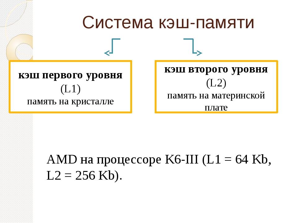 Система кэш-памяти AMD на процессоре K6-III (L1 = 64 Kb, L2 = 256 Kb). кэш пе...
