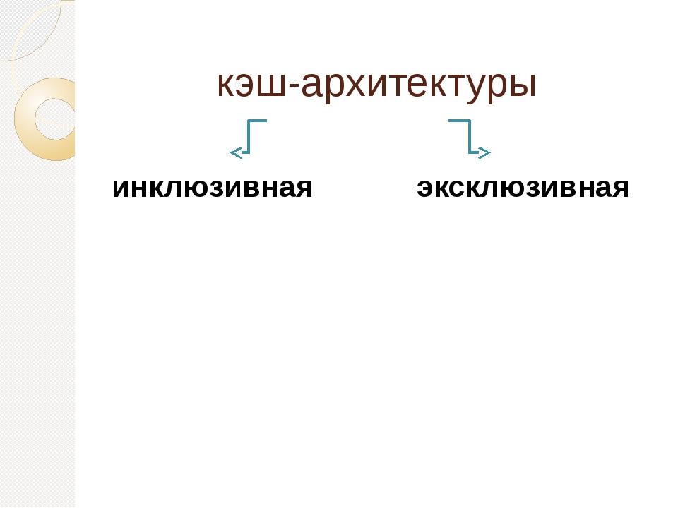 кэш-архитектуры инклюзивная эксклюзивная