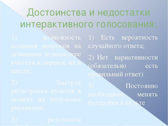 Достоинства и недостатки интерактивного голосования: 1) возможность создания...