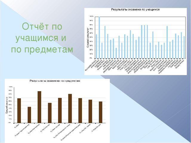Отчёт по учащимся и по предметам