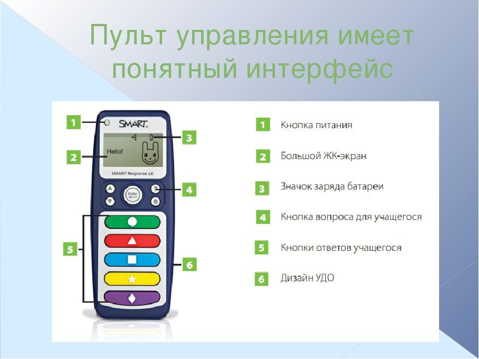Пульт управления имеет понятный интерфейс