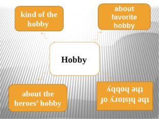 Hobby about the heroes' hobby about favorite hobby the history of the hobby
