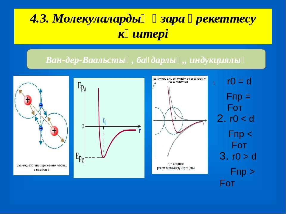4.3. Молекулалардың өзара әрекеттесу күштері Ван-дер-Ваальстық, бағдарлық,, и...