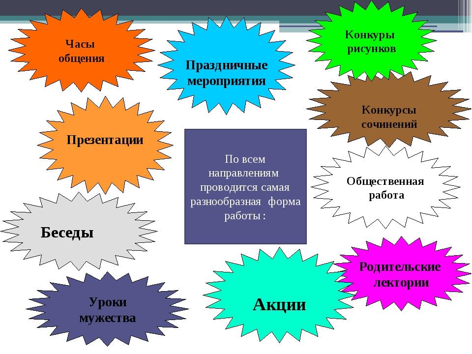 Родительские лектории Конкурсы сочинений Конкуры рисунков Общественная работа...