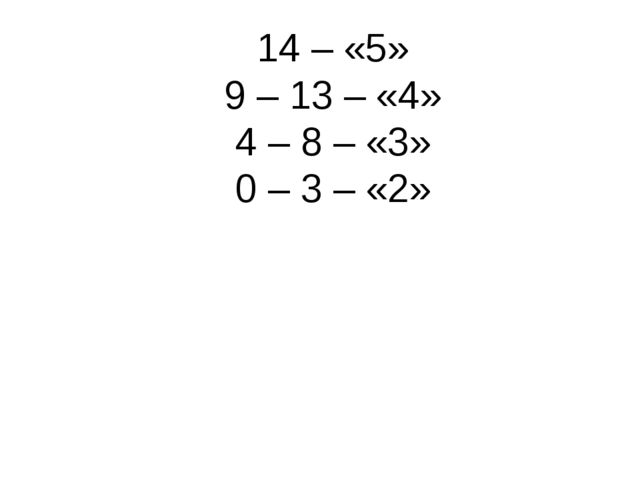14 – «5» 9 – 13 – «4» 4 – 8 – «3» 0 – 3 – «2»