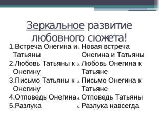 Зеркальное развитие любовного сюжета! Встреча Онегина и Татьяны Любовь Татьян