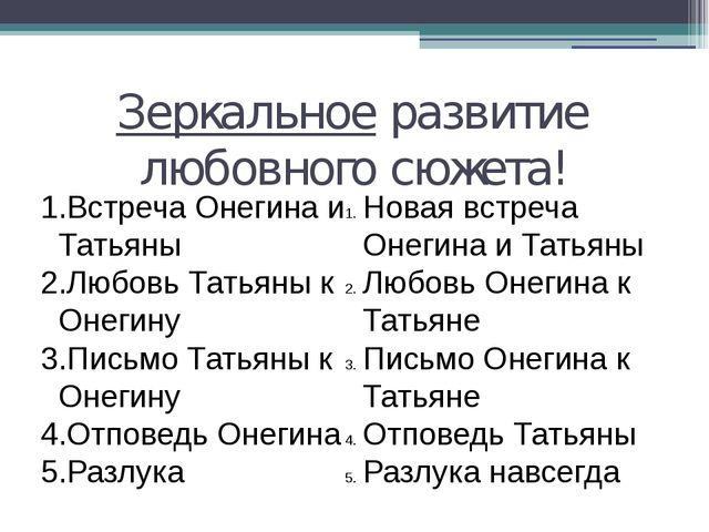 Зеркальное развитие любовного сюжета! Встреча Онегина и Татьяны Любовь Татьян...