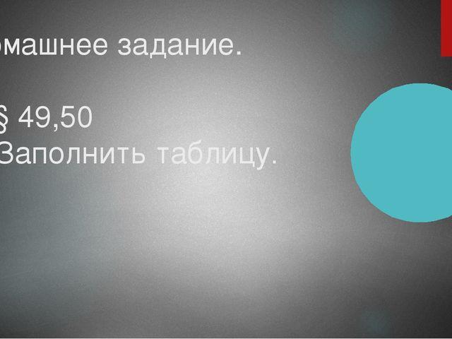 Домашнее задание. 1. § 49,50 2. Заполнить таблицу.