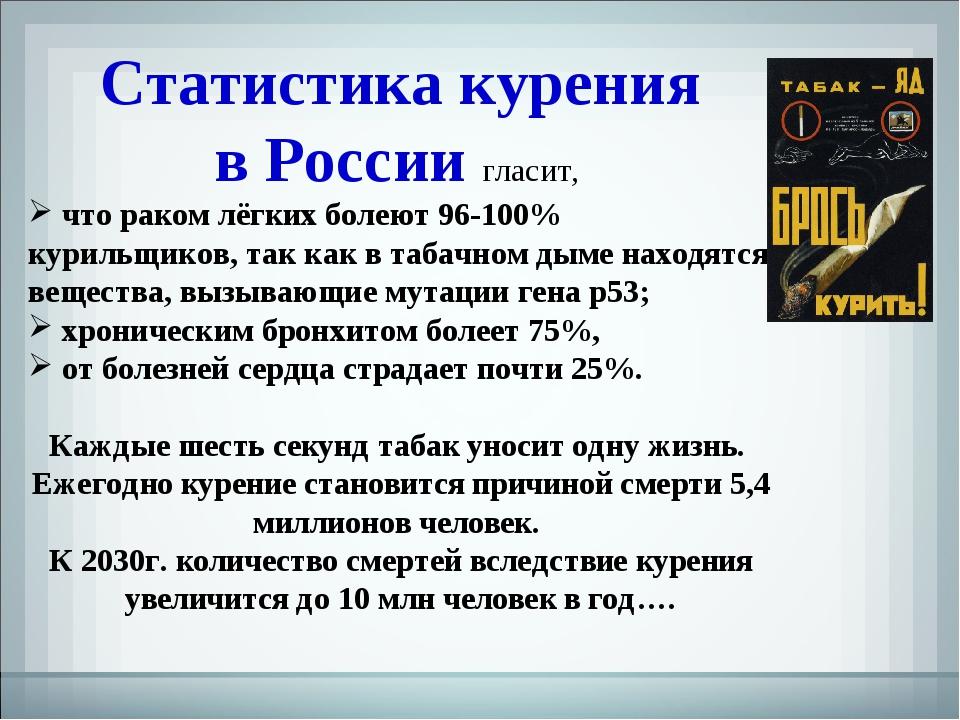 Статистика курения вРоссии гласит, чтораком лёгких болеют 96-100% курильщик...