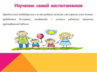 Каждая семья индивидуальна и по этому важно помнить, что изучение семьи должн