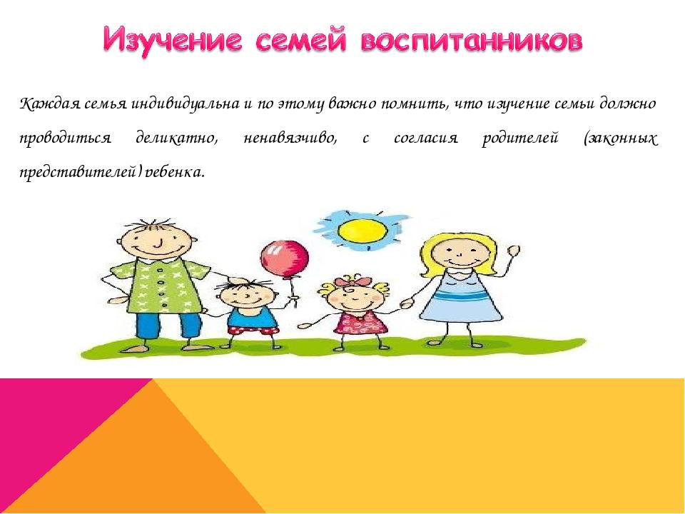 Каждая семья индивидуальна и по этому важно помнить, что изучение семьи должн...