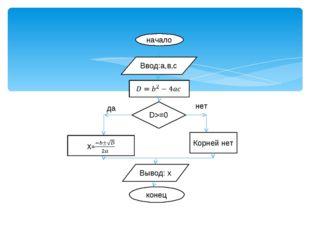 начало D>=0 Корней нет Ввод:а,в,с Вывод: х конец да нет