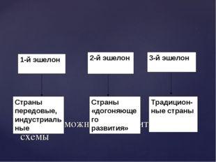 Весь мир можно представить в виде схемы 1-й эшелон 2-й эшелон Страны передо
