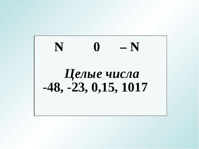Целые числа N0–N -48, -23, 0,15, 1017