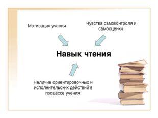 Навык чтения Мотивация учения Чувства самоконтроля и самооценки Наличие ориен