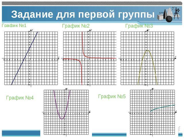 Задание для первой группы График №1 График №2 График №3 График №4 График №5