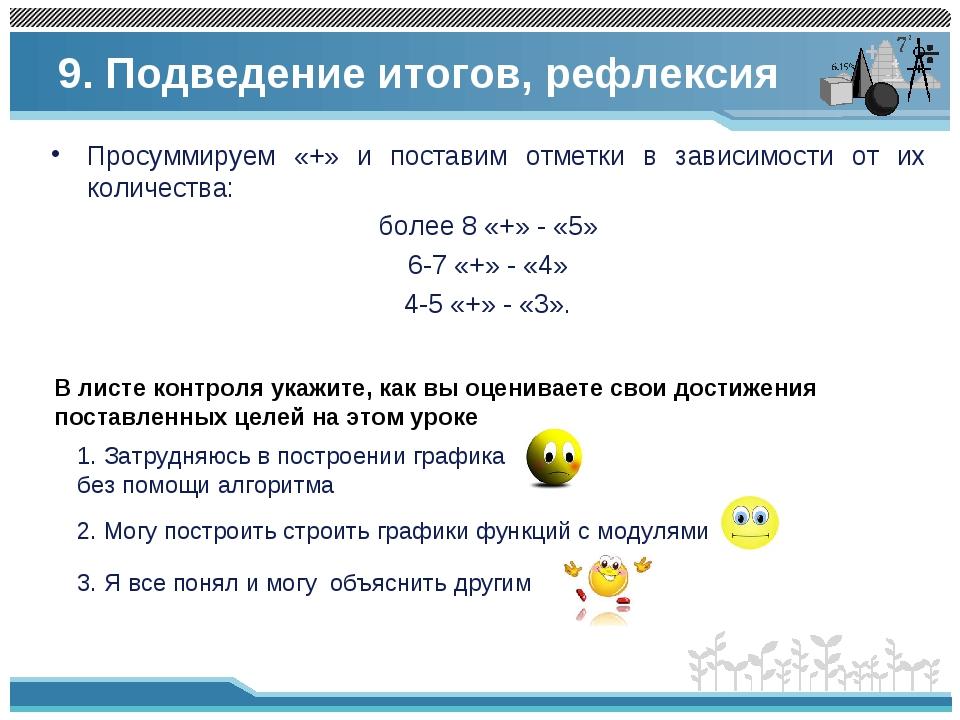 9. Подведение итогов, рефлексия Просуммируем «+» и поставим отметки в зависим...