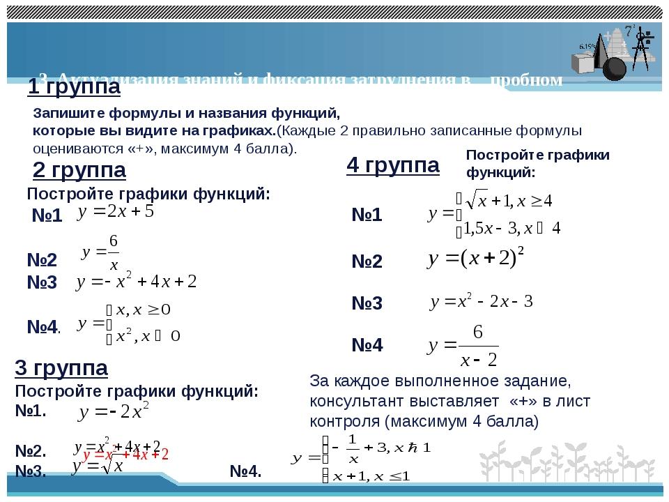 3. Актуализация знаний и фиксация затруднения в пробном действии. 1 группа 2...