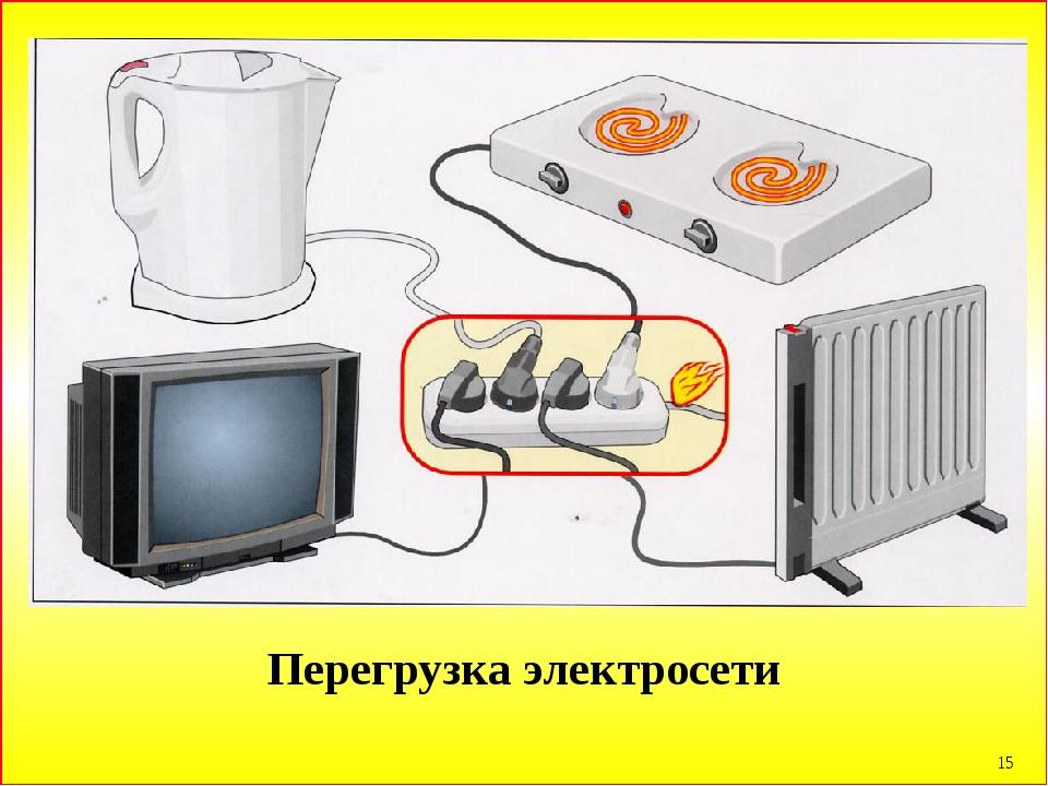 * Перегрузка электросети