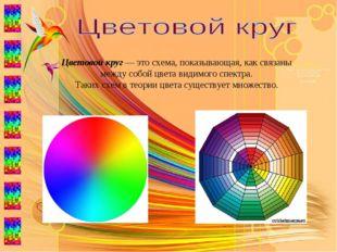 Цветовой круг — это схема, показывающая, как связаны между собой цвета видимо