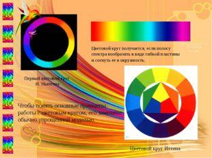 Цветовой круг получается, если полосу спектра вообразить в виде гибкой пласти