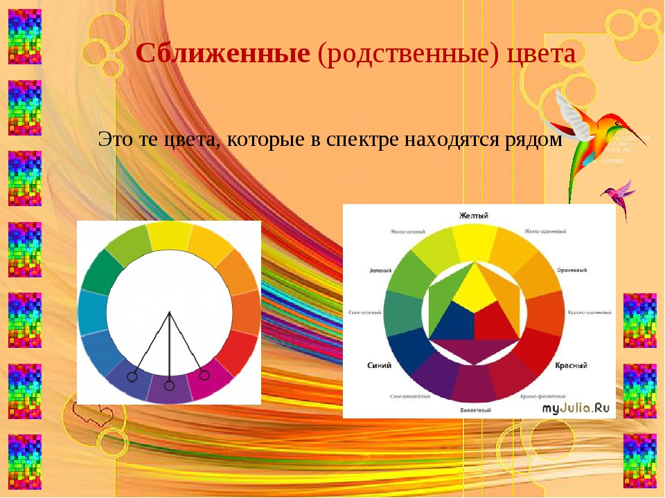 Это те цвета, которые в спектре находятся рядом Сближенные (родственные) цвета