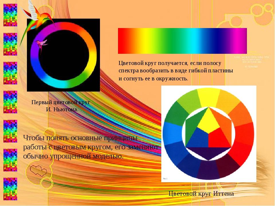 Цветовой круг получается, если полосу спектра вообразить в виде гибкой пласти...