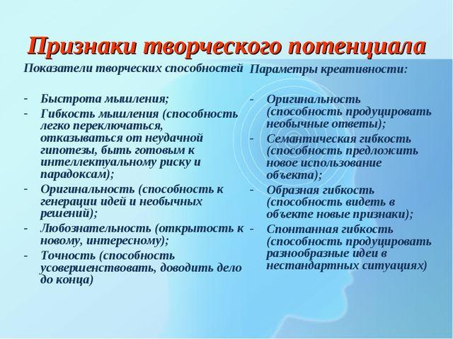 Признаки творческого потенциала Показатели творческих способностей Быстрота м...