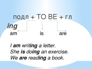 am is are I am writing a letter. She is doing an exercise. We are reading a b