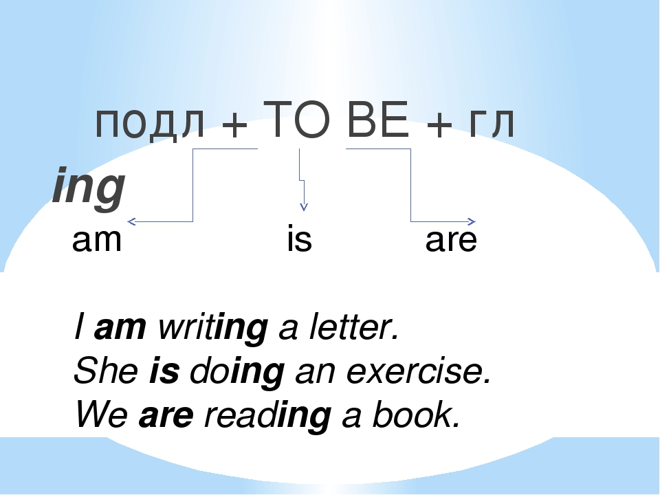 am is are I am writing a letter. She is doing an exercise. We are reading a b...