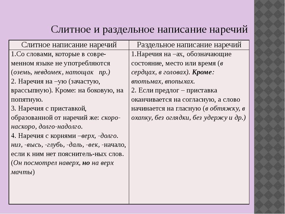 Слитное и раздельное написание наречий Слитное написание наречий Раздельное н...
