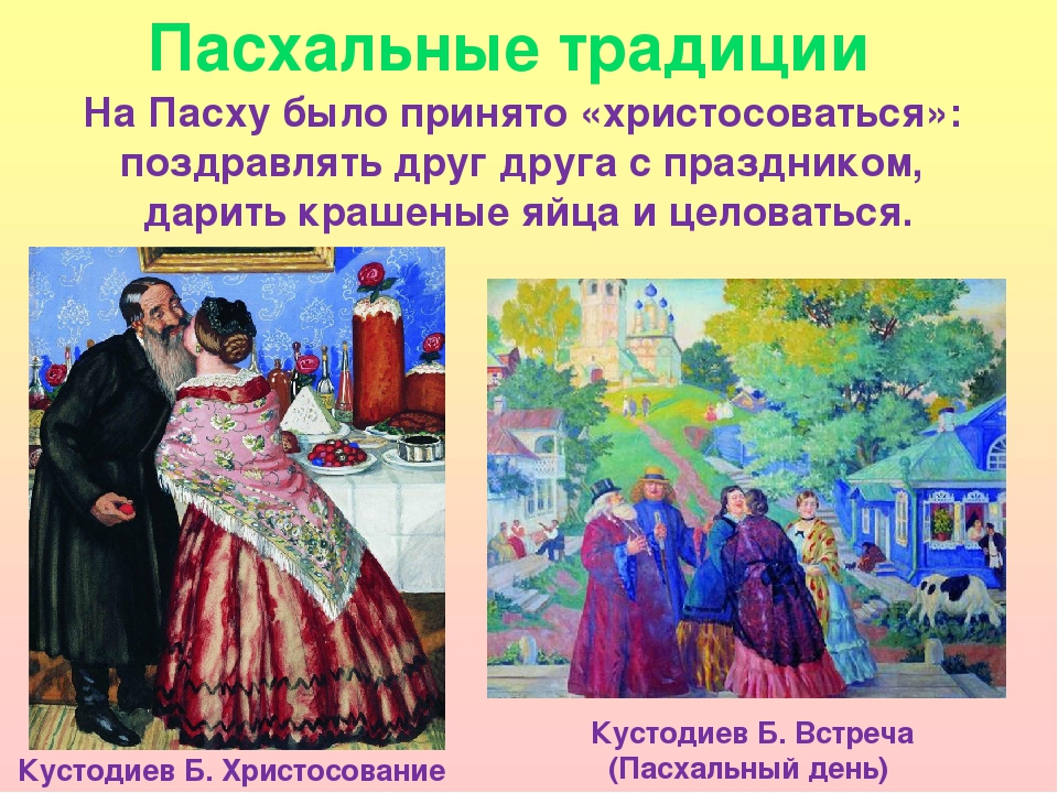 Пасхальные традиции На Пасху было принято «христосоваться»: поздравлять друг...