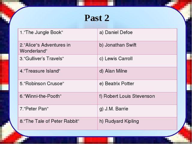 "Past 2 1.""The Jungle Book""a) Daniel Defoe 2.""Alice""s Adventures in Wonderla..."