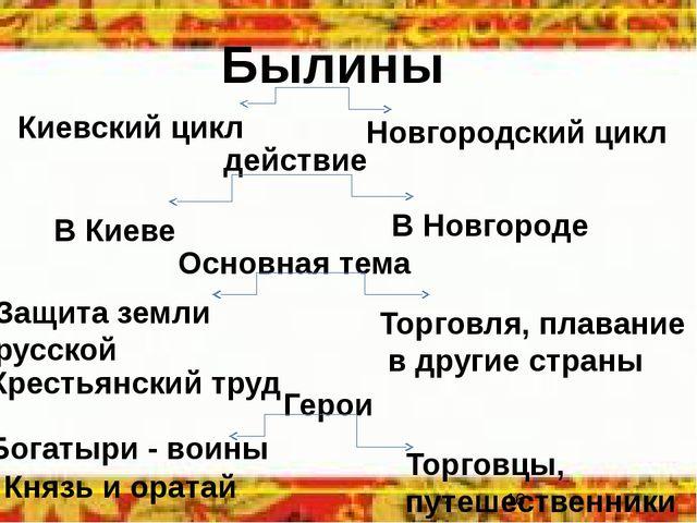 Былины Киевский цикл Новгородский цикл действие В Киеве В Новгороде Основная...