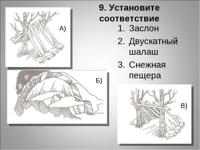 9. Установите соответствие Заслон Двускатный шалаш Снежная пещера А) Б) В)