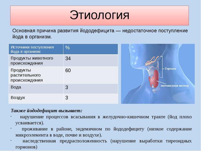 Этиология Основная причина развития йододефицита— недостаточное поступление...