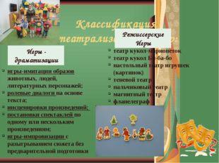 Классификация театрализованных игр: Игры - драматизации Режиссерские Игры иг