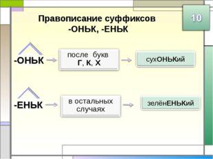 Правописание суффиксов -ОНЬК, -ЕНЬК