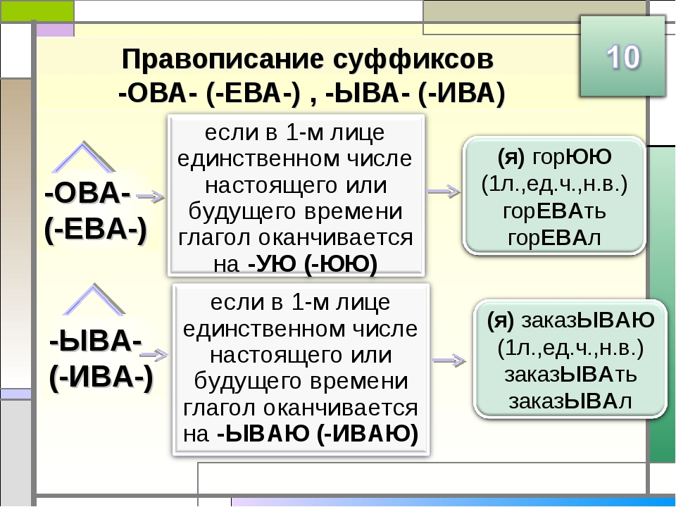 Правописание суффиксов -ОВА- (-ЕВА-) , -ЫВА- (-ИВА)
