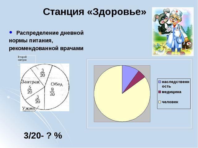 Станция «Здоровье» Распределение дневной нормы питания, рекомендованной врач...