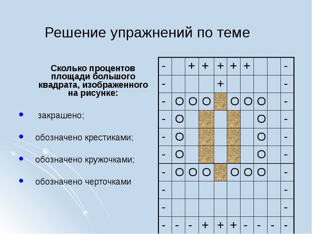Решение упражнений по теме Сколько процентов площади большого квадрата, изобр...